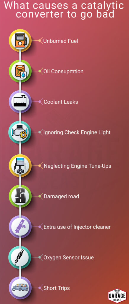 what causes a catalytic converter to go bad Infographic